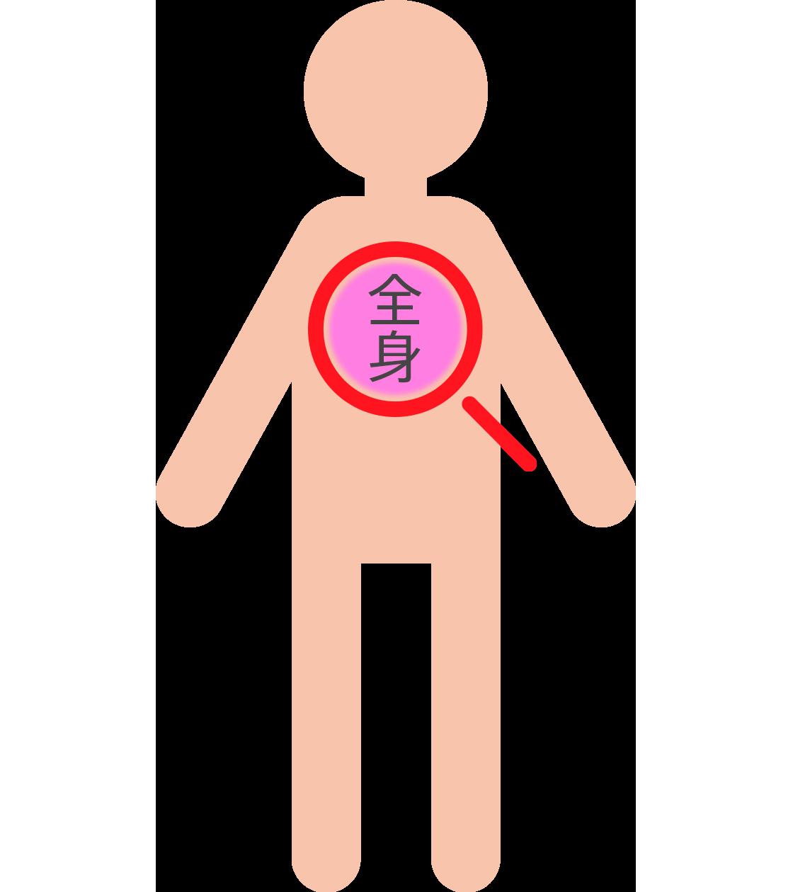 分野別解説とアドバイス 健診の後に 健康診断のこと 松阪地区医師会